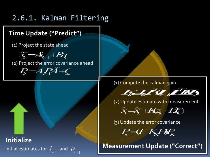 3d tracking : chapter2-2 kalman filter