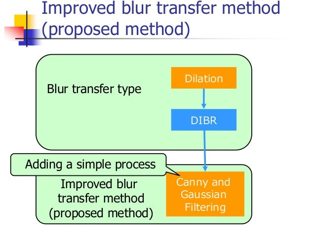 process improvement methods and proposal