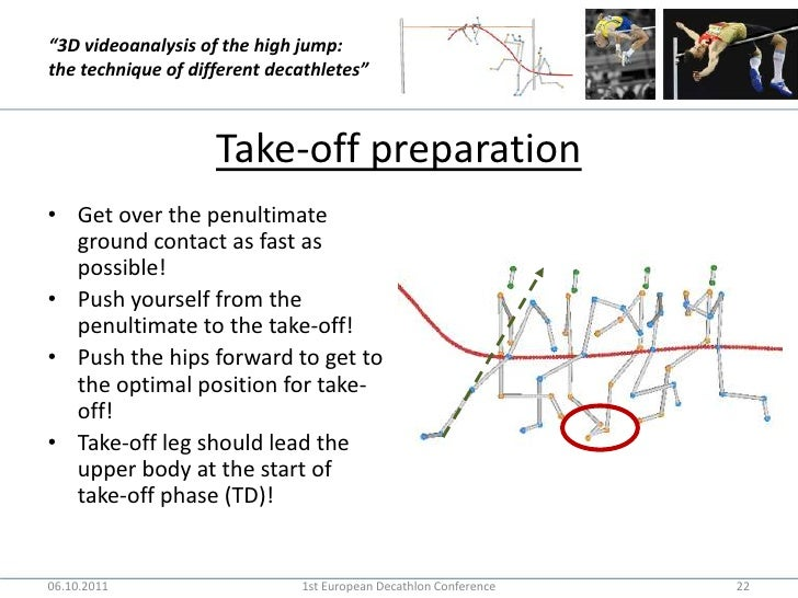 3d videoanalysis of the high jump: the techniques of ...