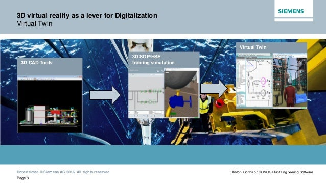 Unrestricted © Siemens AG 2016. All rights reserved. Page 8 Andoni Gonzalo / COMOS Plant Engineering Software 3D virtual r...