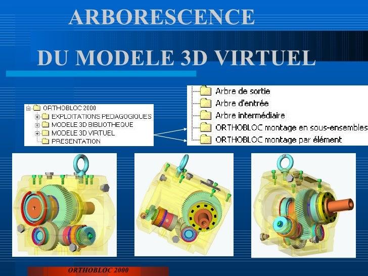 ORTHOBLOC 2000 ARBORESCENCE DU MODELE 3D VIRTUEL