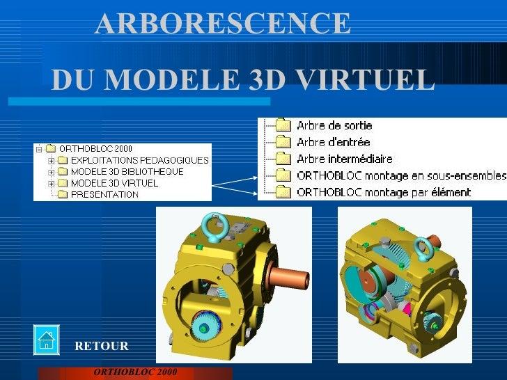 ORTHOBLOC 2000 RETOUR ARBORESCENCE DU MODELE 3D VIRTUEL
