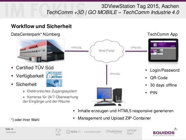 Seite 15 18.06.2015 3DViewStation Tag 2015, Aachen TechComm +3D | GO MOBILE – TechComm Industrie 4.0 Workflow und Sicherhe...