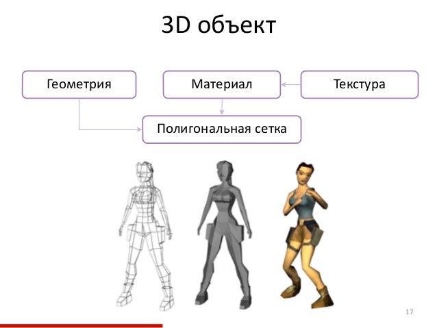 3D объект 17 Полигональная сетка Геометрия Материал Текстура