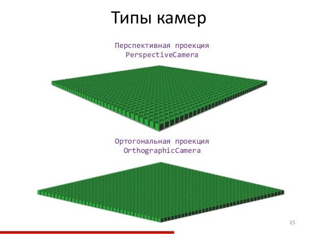 25 Перспективная проекция  PerspectiveCamera Ортогональная проекция  OrthographicCamera Типы камер