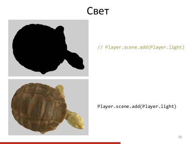 28 // Player.scene.add(Player.light) Player.scene.add(Player.light) Свет