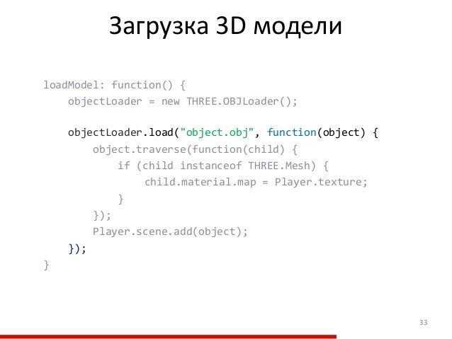 Загрузка 3D модели 33 loadModel: function() {      objectLoader = new THREE.OBJLoader();            ...