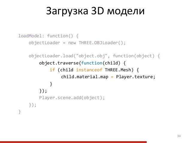 Загрузка 3D модели 34 loadModel: function() {      objectLoader = new THREE.OBJLoader();            ...