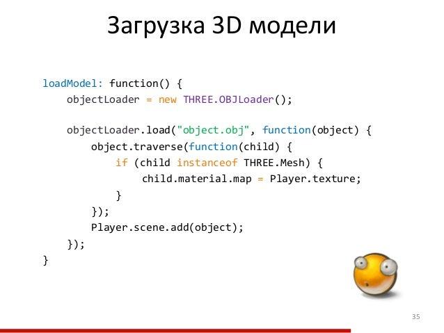 Загрузка 3D модели 35 loadModel: function() {      objectLoader = new THREE.OBJLoader();            ...