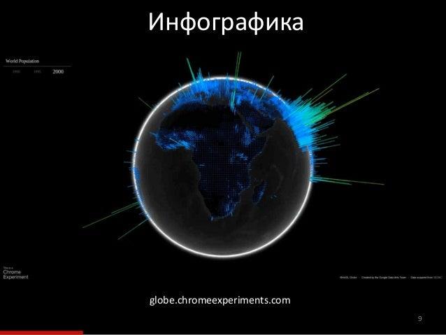 9 Инфографика globe.chromeexperiments.com