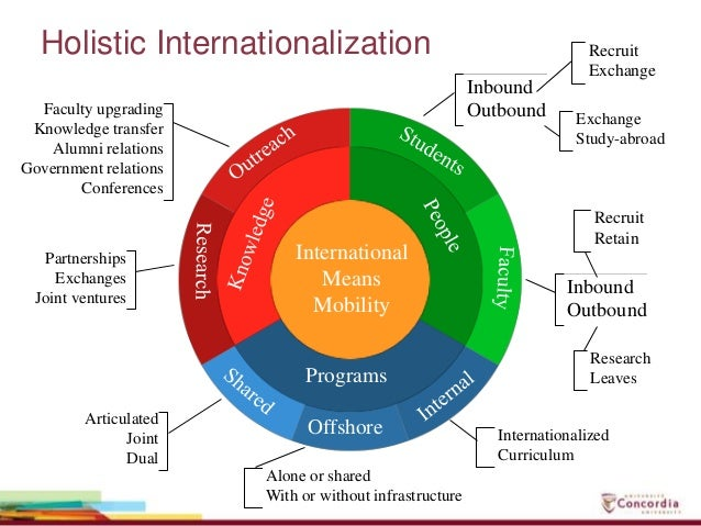 the goals and factors affecting international relations Will the environment survive international relations by manu v mathai  bridging development goals  there is the geopolitical influence which factors into .