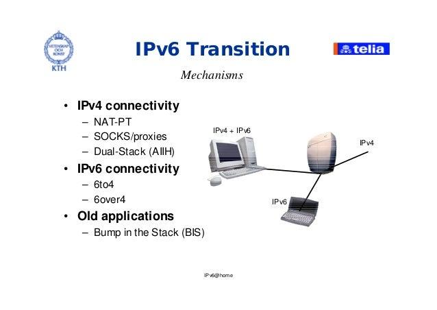 IPv6@home IPv6 Transition Mechanisms • IPv4 connectivity – NAT-PT – SOCKS/proxies – Dual-Stack (AIIH) • IPv6 connectivity ...