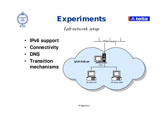 IPv6@home Experiments Lab network setup • IPv6 support • Connectivity • DNS • Transition mechanisms TRAB Intranet Linux Wi...