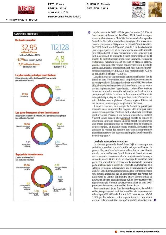 SANOFIENCHIFFRES Unleadermondial 32 ,95 112128 milliardsd ' euros salariés chiffred' affaires2013 -5 ,7%% parrapportà2012 ...