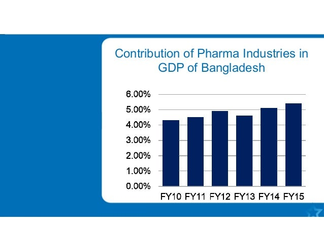 hrm practices in beximco pharmaceutical ltd Hrm practices and its impact on employee satisfaction: a case of pharmaceutical companies in bangladesh  beximco pharmaceutical company ltd,  human resource management practices and .