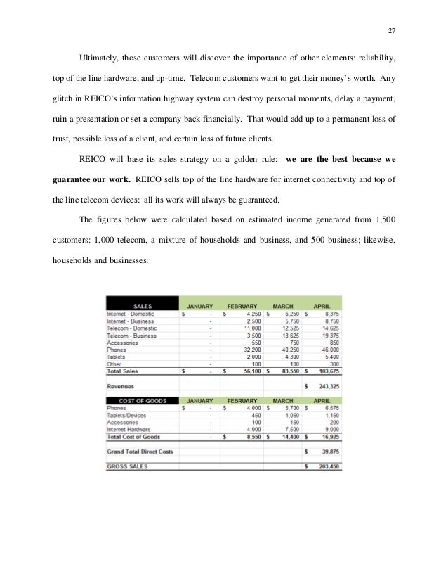 thesis of mba Papers on math thesis master of business administration dissertation on bank credit risk management essays by e b white.