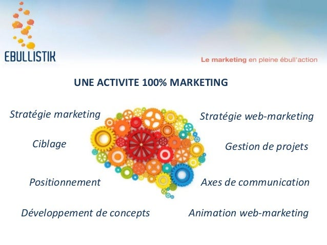 Stratégie web-marketing Développement de concepts Animation web-marketing Stratégie marketing UNE ACTIVITE 100% MARKETING ...