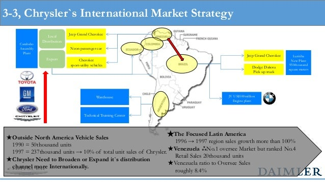 global strategy and local needs in the luxury car market essay However, achieving this strategy is difficult because it puts conflicting requirements on firms to integrate activities across all units while being very responsive to local market needs there are significant organizational challenges lying in front of xbdi management in adopting transnational strategy that can help scale its global operations.