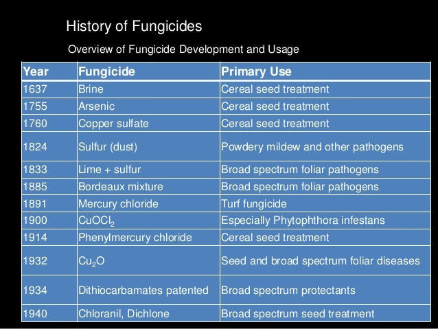 Technical training Fungus and Fungicides PPT-Lankem