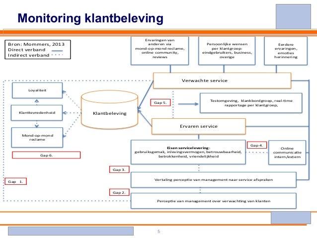 Banking - Investments - Life Insurance - Retirement Services 5 Monitoring klantbeleving ! Persoonlijke!wensen!! per!klantg...