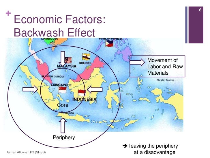geographic environmental factors and the development diffusion Theory of development by garry jacobs, robert macfarlane, and n asokan [presented to pacific rim economic conference, bangkok, jan 13-18, 1998].