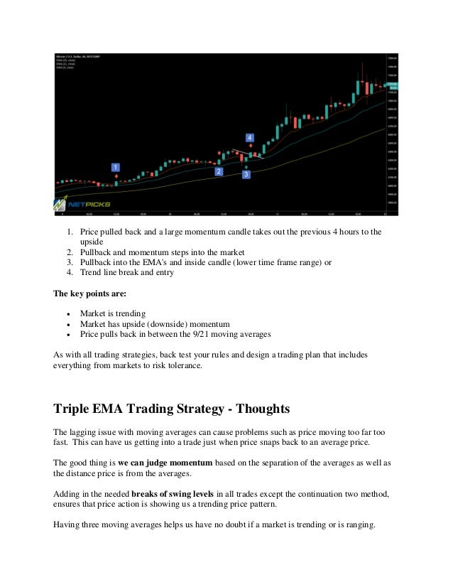 3 EMA Crossover Trading Strategy For Any Market