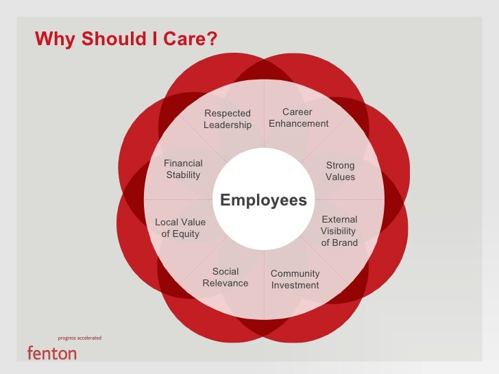 3 employee engagement 2011 Slide 3