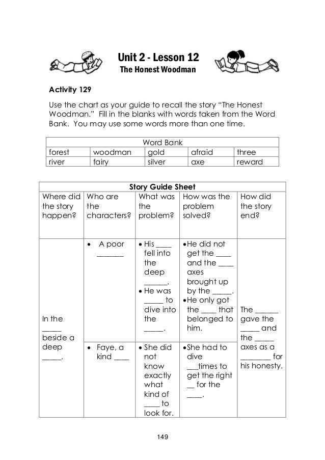 english grade 3 learners manual quarter 2