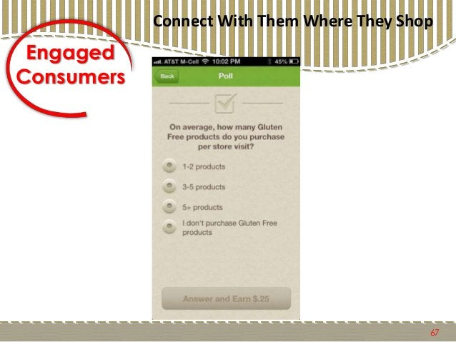 68 Engaged Consumers Connect With Them Where They Shop