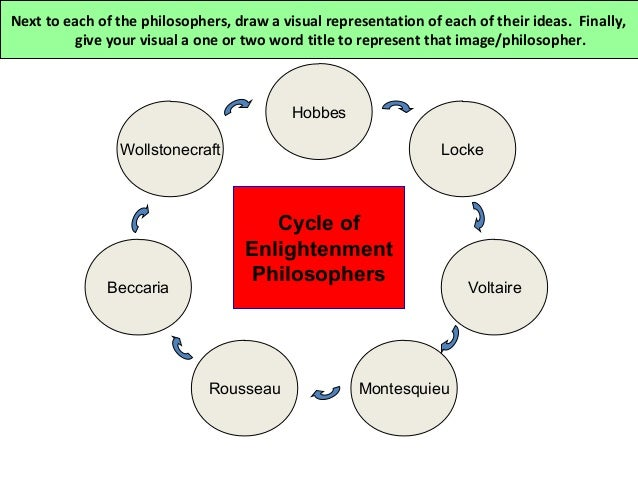 3 Enlightenment and Scientific Revolution