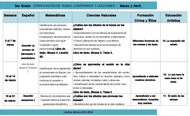 3er Grado - DOSIFICACIÓN DE TEMAS, CONTENIDOS Y LECCIONES – Marzo y Abril.  Semana Español Matemáticas Ciencias Naturales ...