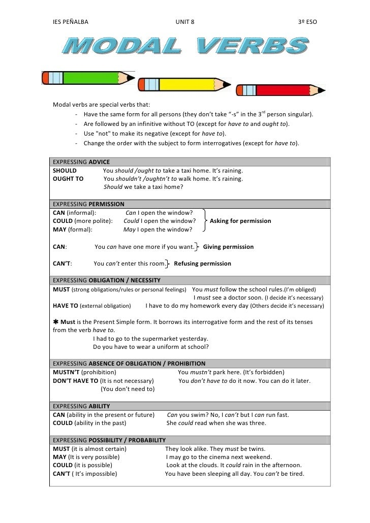 modals activity Do you want to practise using 'must' and 'mustn't' in english play our grammar games and have fun while you learn jump to navigation  modals - 'must' and 'mustn't'  print an activity for this grammar topic print the answers (activity.