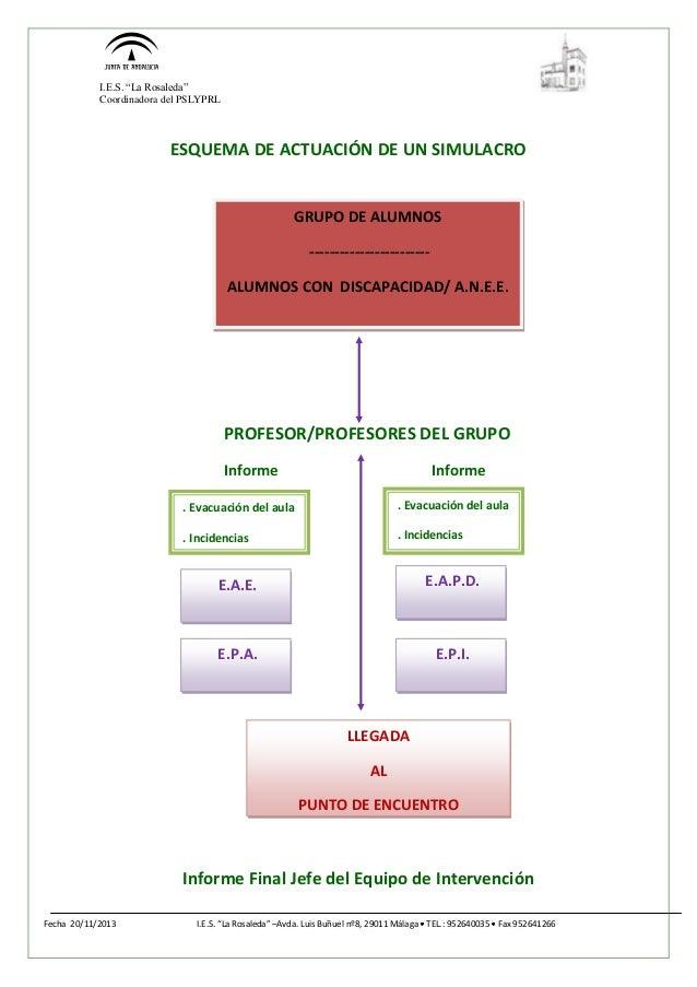 """I.E.S. """"La Rosaleda"""" Coordinadora del PSLYPRL Fecha 20/11/2013 I.E.S. """"La Rosaleda"""" –Avda. Luis Buñuel nº8, 29011 Málaga T..."""