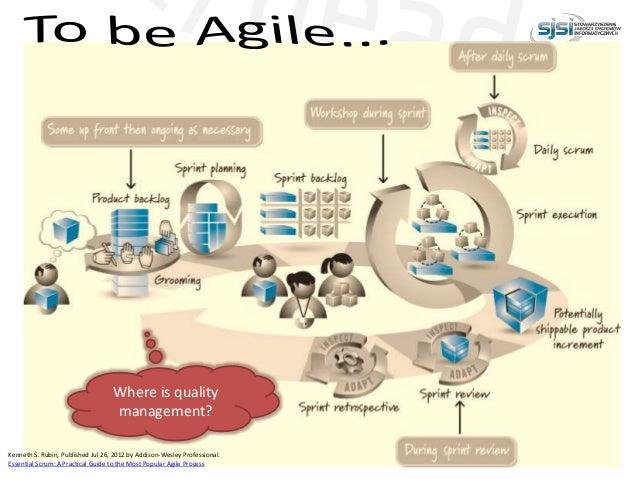 Case – Agile QMS