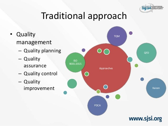 Traditional approach • Quality management – Quality planning – Quality assurance – Quality control – Quality improvement A...