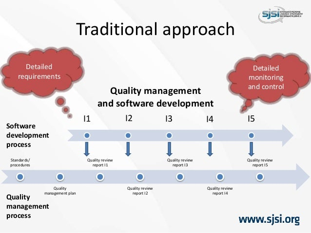 Detailed monitoring and control Detailed requirements Traditional approach Quality management and software development Sof...