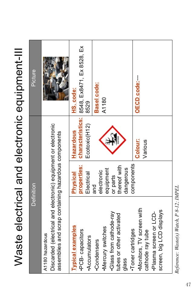 Enforcement handbook on controlling illegal shipments of