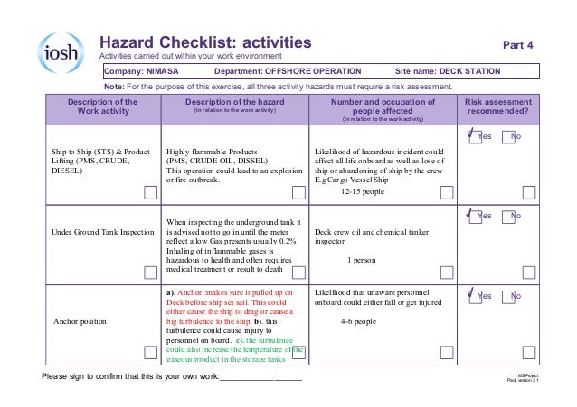 Project word dociosh – Sample Project Checklist Template