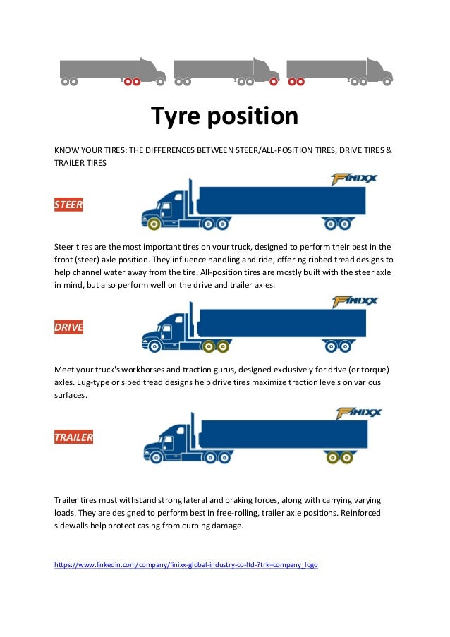 tyre position rh slideshare net Leaf Spring and Axle Diagram Tandem Axle Trailer Parts