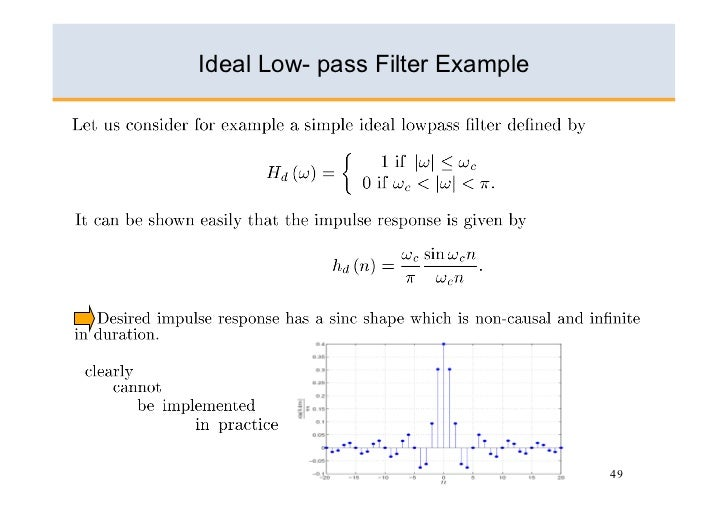 25 price ideal bandpass filter matlab