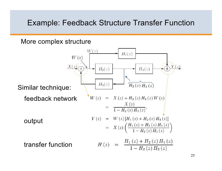 Example: Feedback Structure Transfer Function   More complex structure     Similar technique:   feedback network     outpu...