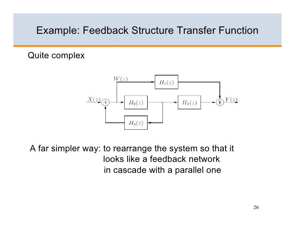 Example: Feedback Structure Transfer Function  Quite complex     A far simpler way: to rearrange the system so that it    ...