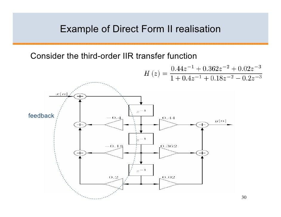 direct form 2 bruce brianwilliams co rh bruce brianwilliams co Block Diagrams Interior Design Electrical Block Diagram