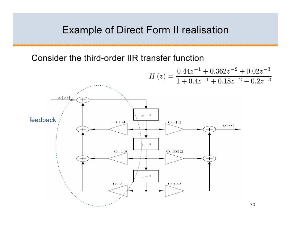 Example of Direct Form II realisation  Consider the third-order IIR transfer function     feedback                        ...