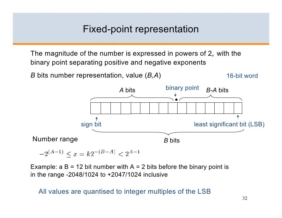 Fixed-point representation  The magnitude of the number is expressed in powers of 2, with the binary point separating posi...