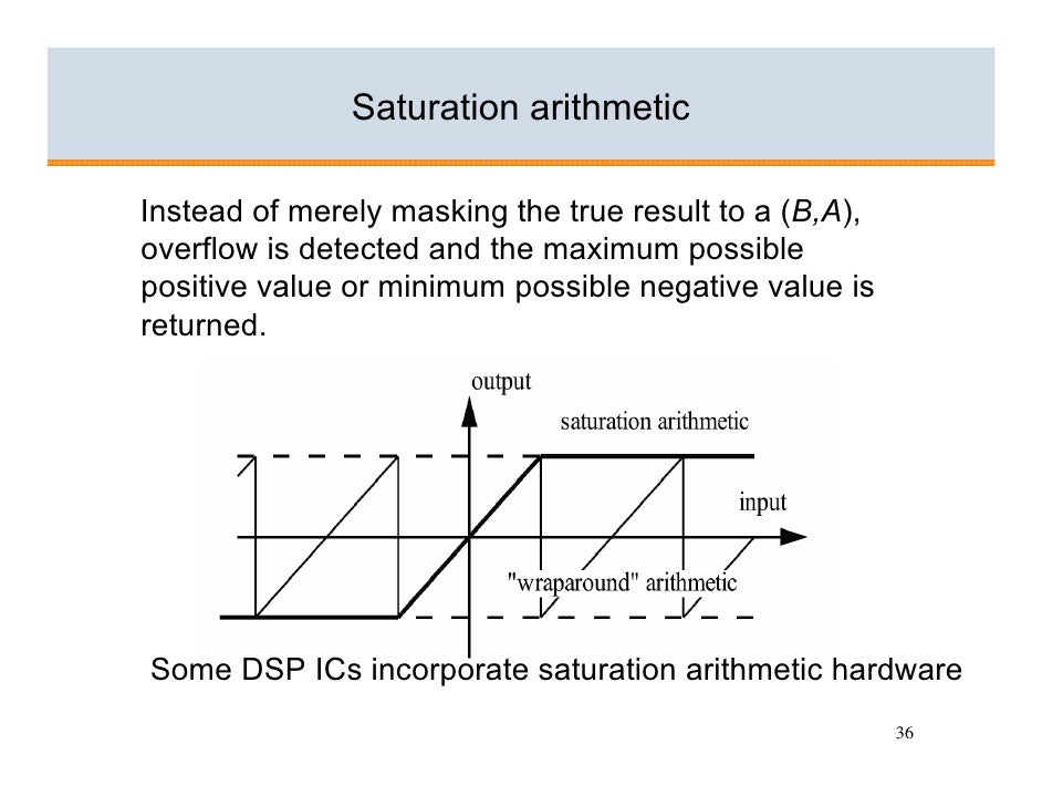 Saturation arithmetic  Instead of merely masking the true result to a (B,A), overflow is detected and the maximum possible...