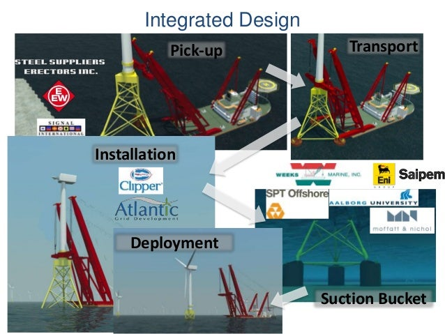 Pick-up Transport Installation Suction Bucket Deployment Integrated Design
