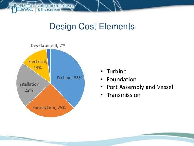 Turbine, 38% Foundation, 25% Installation, 22% Electrical, 13% Development, 2% • Turbine • Foundation • Port Assembly and ...
