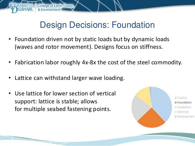 Design Decisions: Foundation • Foundation driven not by static loads but by dynamic loads (waves and rotor movement). Desi...