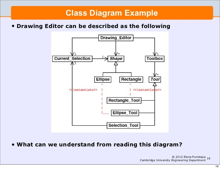 Lecture 3 software engineering and design introduction to uml class diagram ccuart Image collections